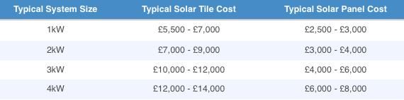 Solar Slate Vs